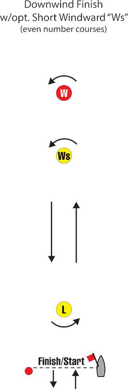 Downwind ws whitebg